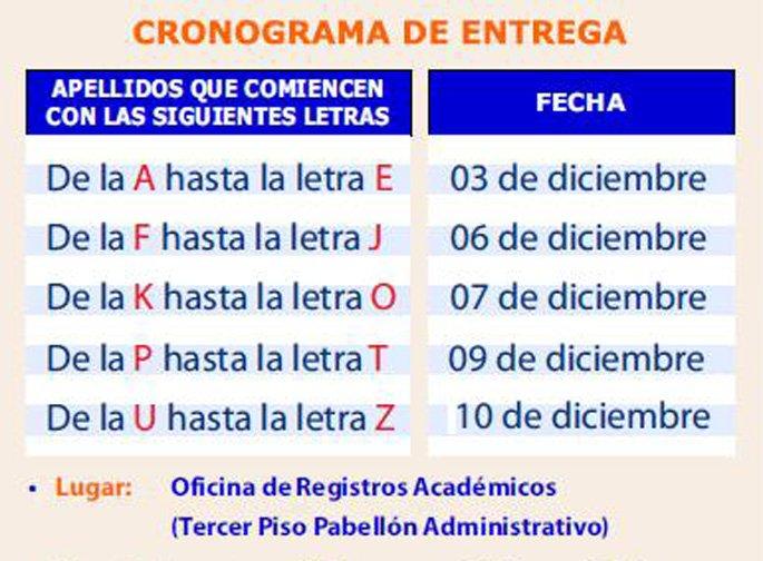 cronograma_entrega_carnet