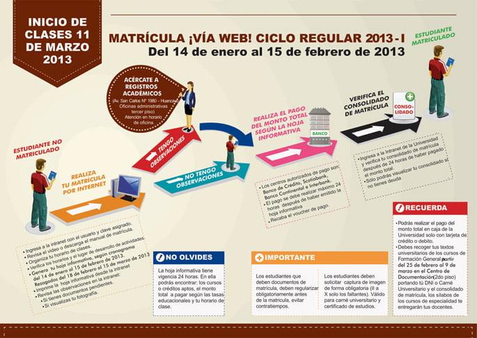 matricula2013x