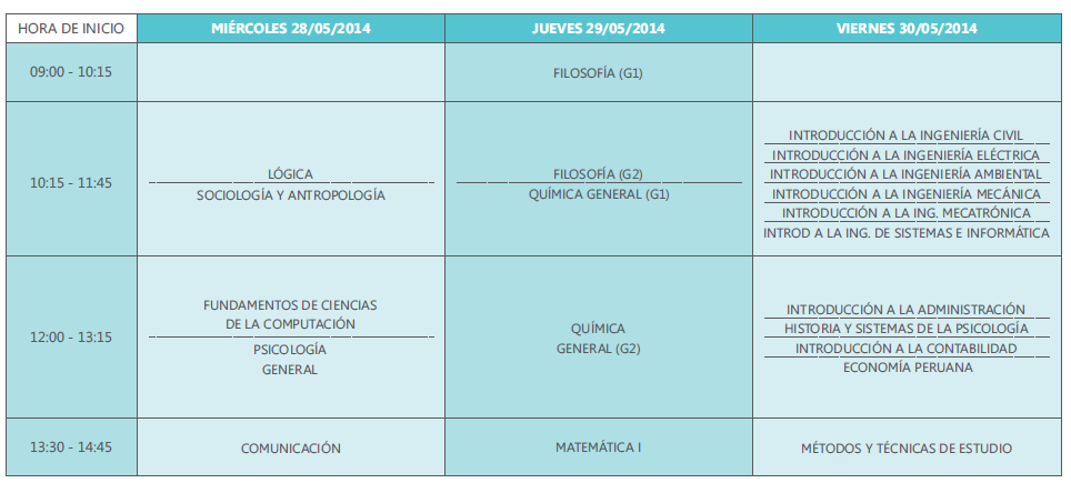 cronograma de examenes 2do grupo mayo 2014