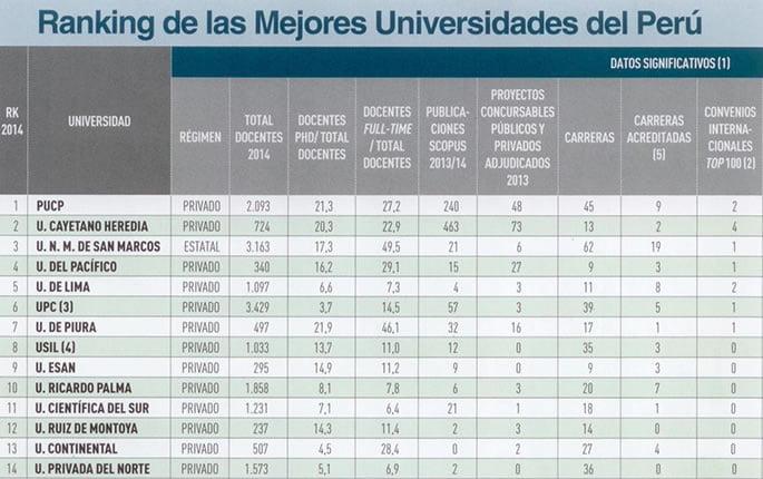 raking_mejores_universidades_web